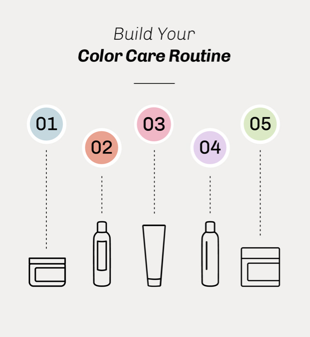 diagram of five products to represent create your own color care routine