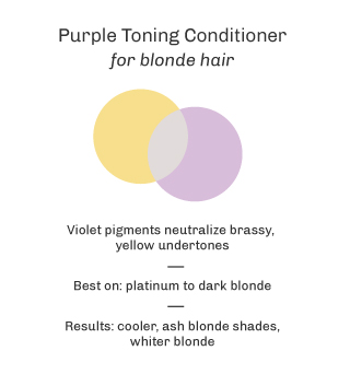 how to tone your hair